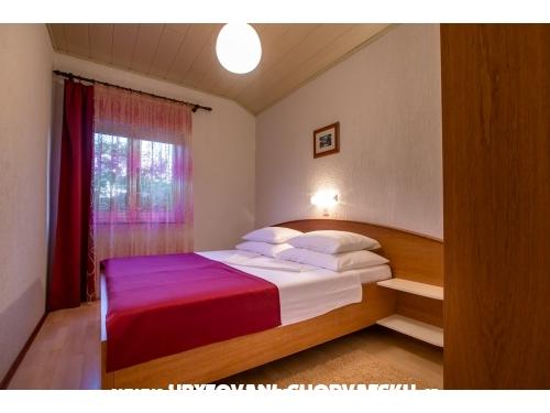 Apartman Jakuc - ostrov Rab Horvátország