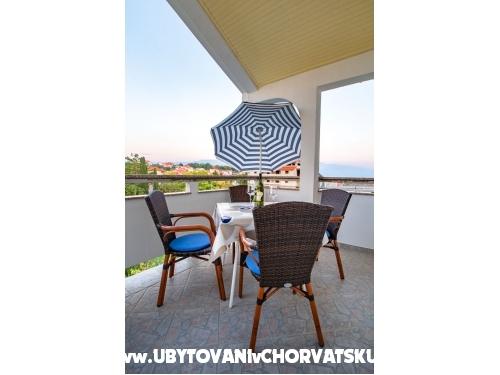 Apartmán Jakuc - ostrov Rab Chorvátsko
