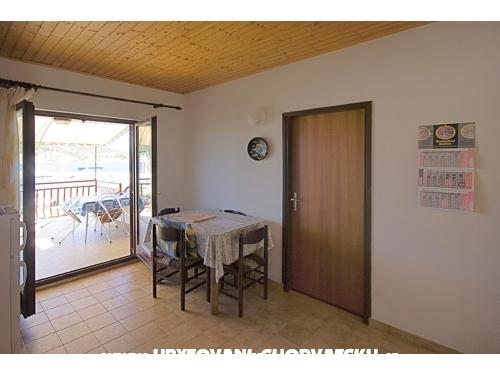 Apartmán Smiliana - ostrov Rab Chorvatsko