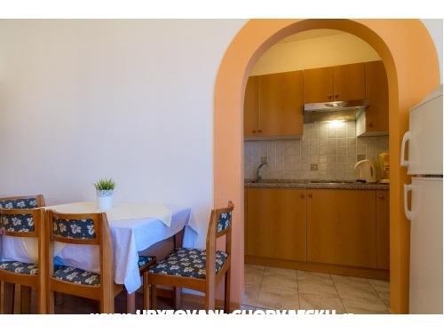 Apartmány Andela - ostrov Rab Chorvatsko