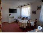 Apartmány Ćavar - ostrov Rab Chorvatsko