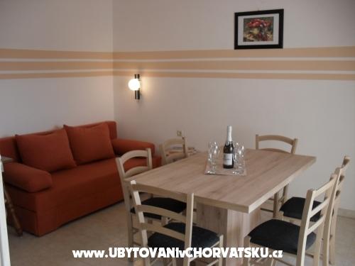 апартаменты Desanka - ostrov Rab Хорватия