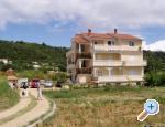 Island of Rab Apartments Duje