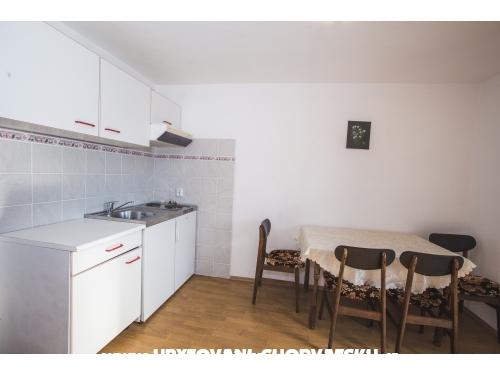 Apartmanok JUG-Lopar - ostrov Rab Horvátország
