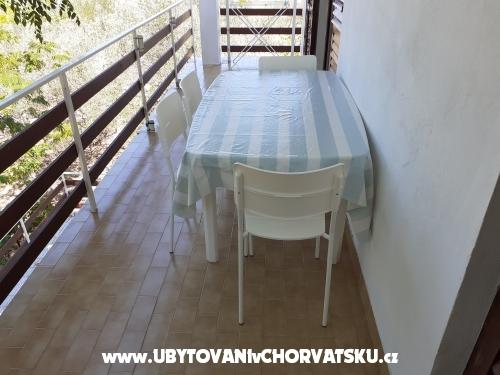 Apartmány KS - ostrov Rab Chorvatsko