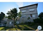 Villas Arbia - rooms and apartments - ostrov Rab Croatie