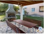 Appartements JIDRA - Ra�anac Kroatien