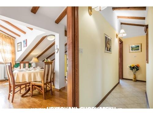Apartmány Ingrid - Rijeka Chorvatsko