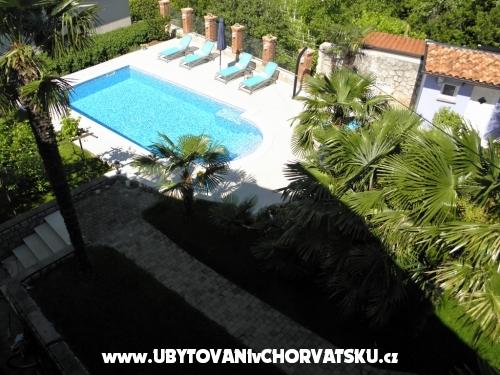 Apartmani Ingrid - Rijeka Hrvatska