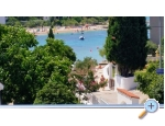 Ap Tilijanka +SUP+kayak+bikes - Rogoznica Kroatien