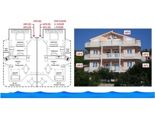 Apartmaji Villa Marija - Rogoznica Hrvaška
