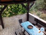 Matanovi dvori - Rogoznica Chorvátsko