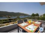 Appartements Timbar - Šibenik Kroatien