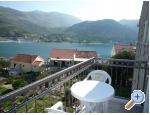Miho Ferienwohnungen - Slano Kroatien