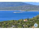 Pension Sunce - Slano Croatie