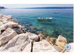 Apartment Jadro - Split Croatia