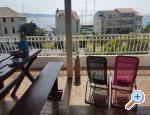 Apartments Keko - Split Croatia