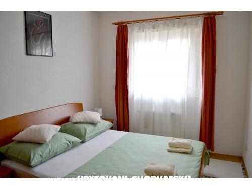 FIMA centar Stobreč - Split Croazia