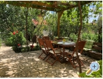 Whole house & garden only for you - Split Chorvatsko