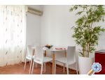 Vision Apartment - Split Croatia