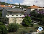 Apartman Aranka Chorvatsko