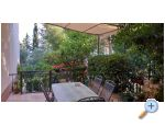 Apartment Monika - Trogir Croatia