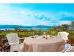 Online-Croatia: Villa Sveti Kriz - Trogir Kroatien