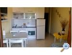 Apartmány Grbeša - Trogir Chorvatsko