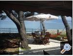 Ferienwohnungen-cupic-trogir.com - Trogir Kroatien