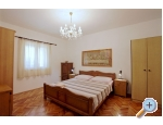 Apartmány Samac - Trogir Chorvatsko