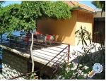 Apartmány Montana - Trpanj – Pelješac Chorvatsko
