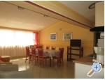 Apartmány Pavlica - ostrov Vir Chorvatsko