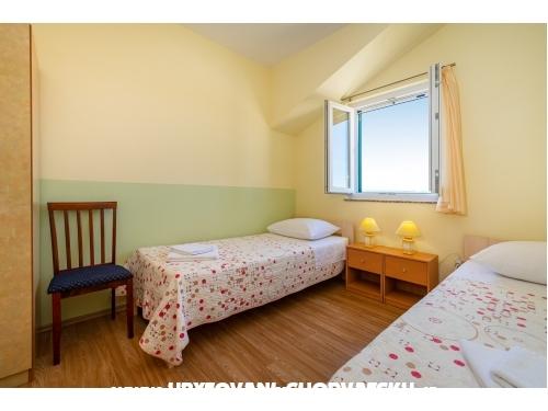 Apartmány Maslina - Zadar Chorvátsko