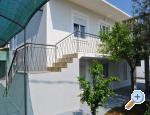 Kuća s bazenom Gaspar Chorvatsko