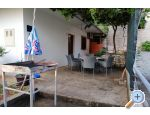 Vacation house Burmaz - Zaostrog - P, Zaostrog, Croatia