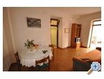 Appartements Ru�ica - Zaostrog Kroatien