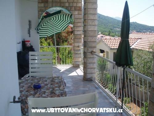 Apartman Amalia - Zaostrog Hrvatska