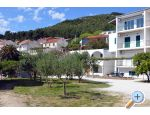 Apartments Matutinovic Kroatien