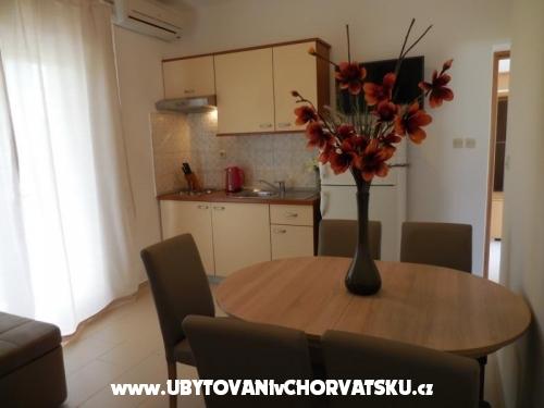 Apartmány Jasminka - Zaton Chorvatsko