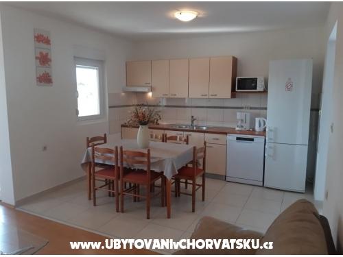 Appartements Jasminka - Zaton Croatie