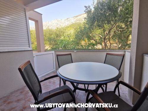 Appartamenti Gnjec - Živogošče Croazia