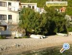 Apartmani Gnjec - Živogošče Hrvatska