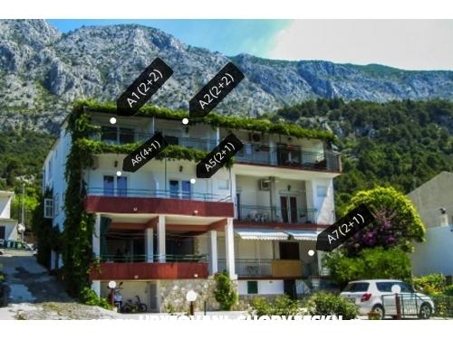 Apartments Reljic - Živogošče Croatia
