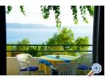 Appartements Reljic - Živogošče Kroatien