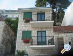 Apartments Lile - �ivogo��e Croatia