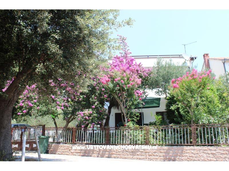 Chorwacja tanie pokoje do wynajęcia makarska pogoda onet