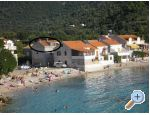 Apartamenty Čakelić - Žuljana – Pelješac Chorwacja