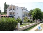 Apartamenty Veronika - Žuljana – Pelješac Chorwacja