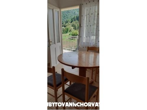 Apartmány Darija - Žuljana – Pelješac Chorvatsko
