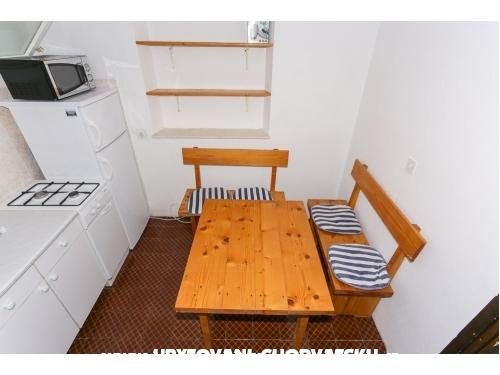 Apartments Cavelis - Žuljana – Pelješac Croatia